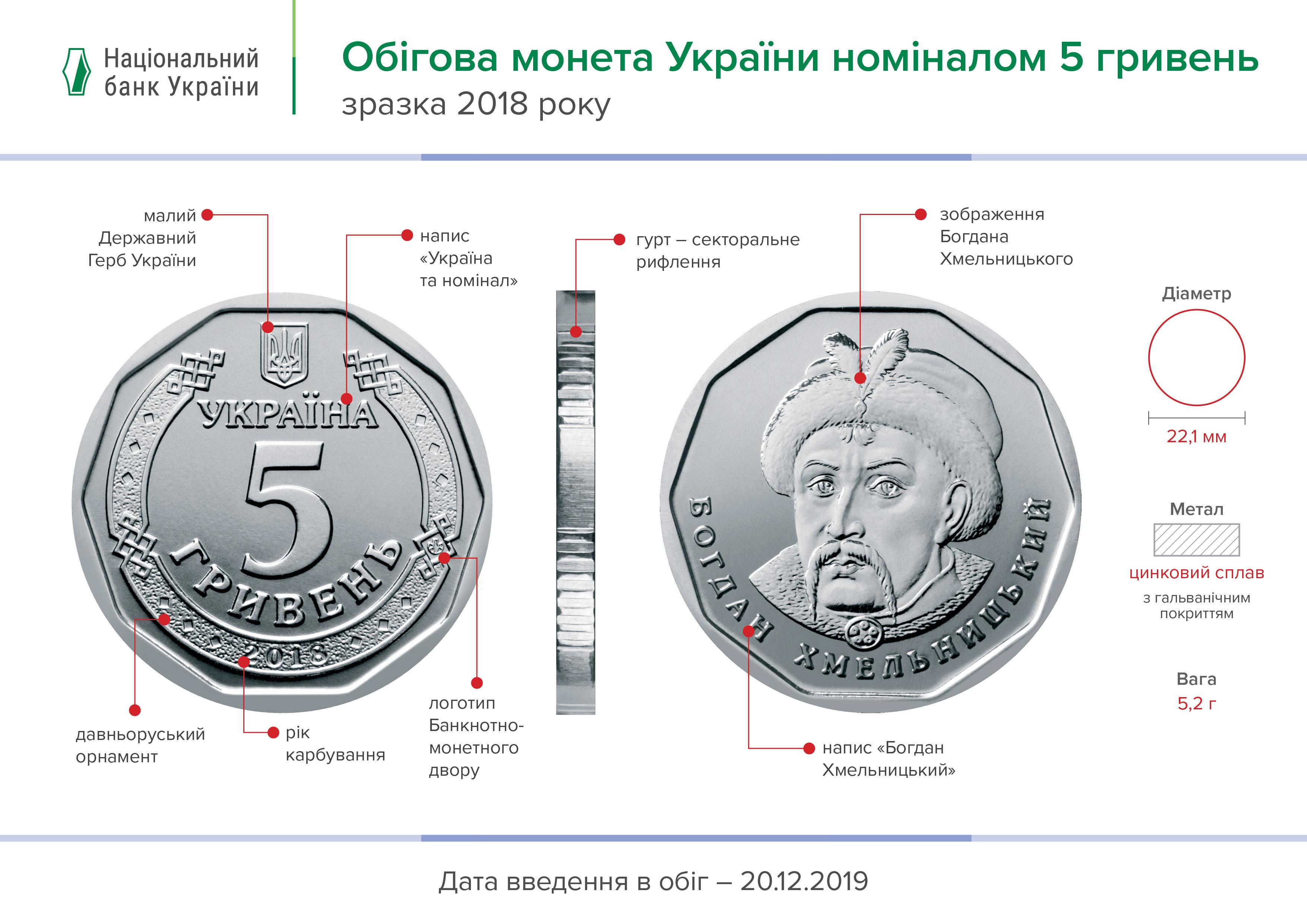 20 грудня НБУ вводить в обіг монету номіналом 5 грн.